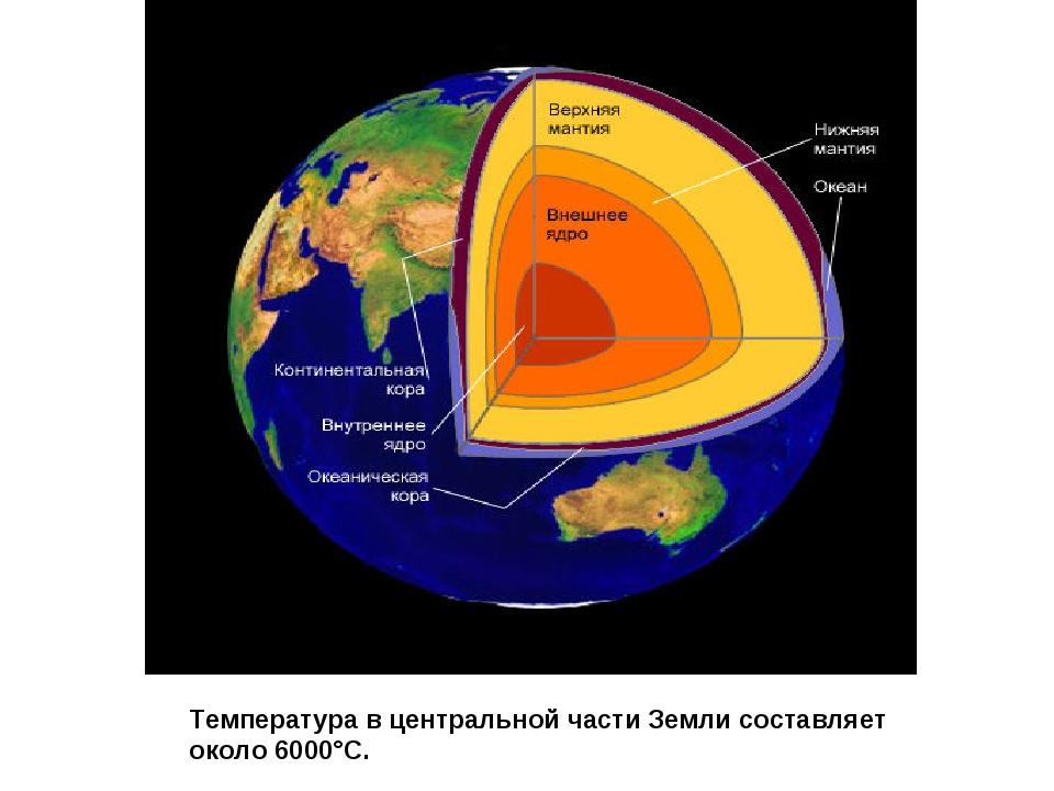 Температура в центральной части Земли составляет около 6000°С.
