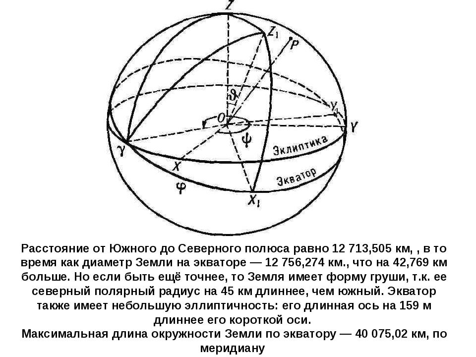 Расстояние от Южного до Северного полюса равно 12 713,505 км, , в то время ка...
