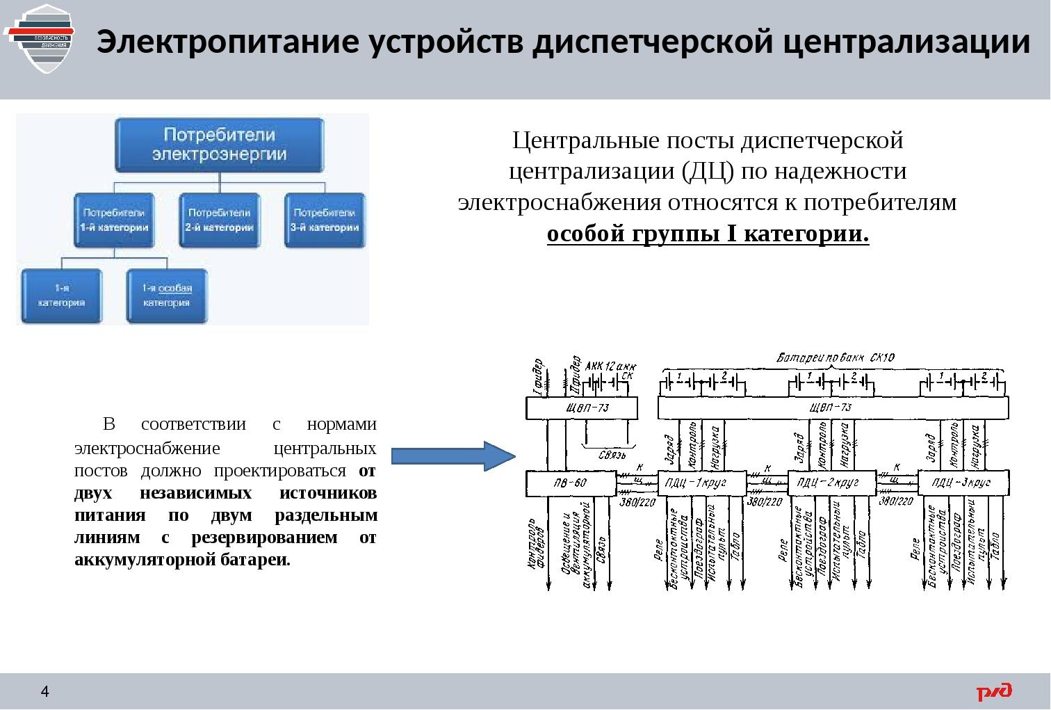 В соответствии с нормами электроснабжение центральных постов должно проектир...