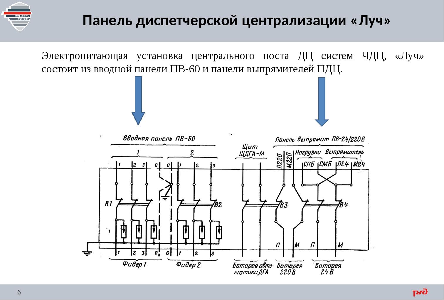 Панель диспетчерской централизации «Луч» Электропитающая установка центрально...