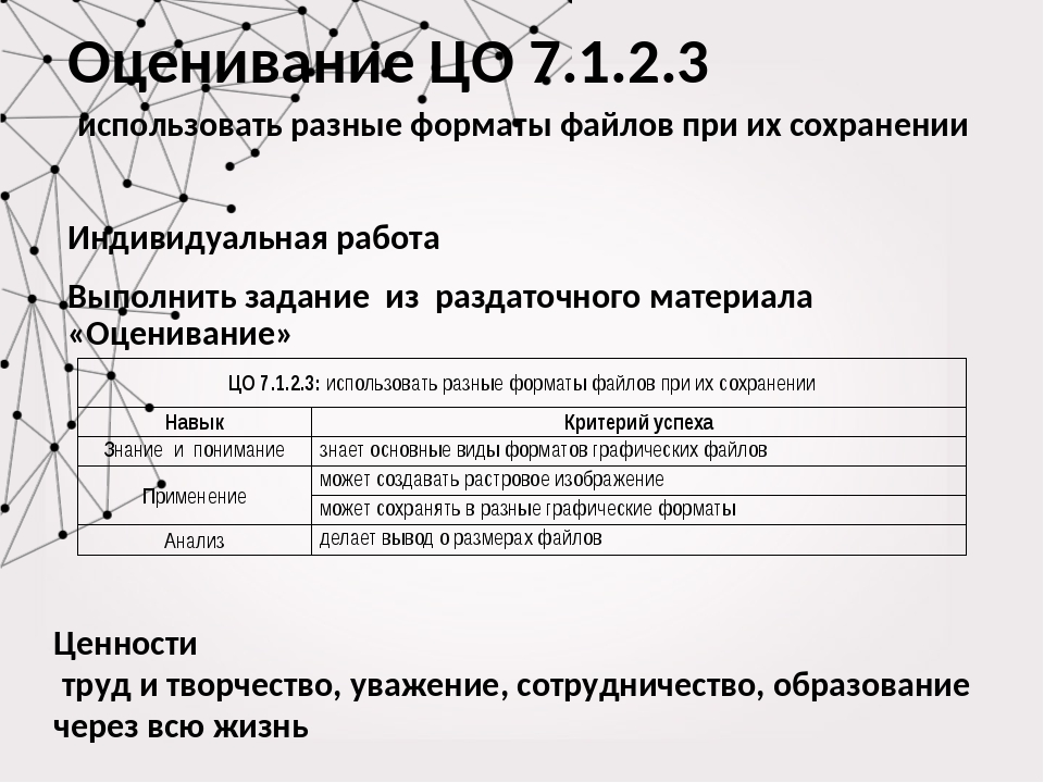 Оценивание ЦО 7.1.2.3 Индивидуальная работа Выполнить задание из раздаточного...