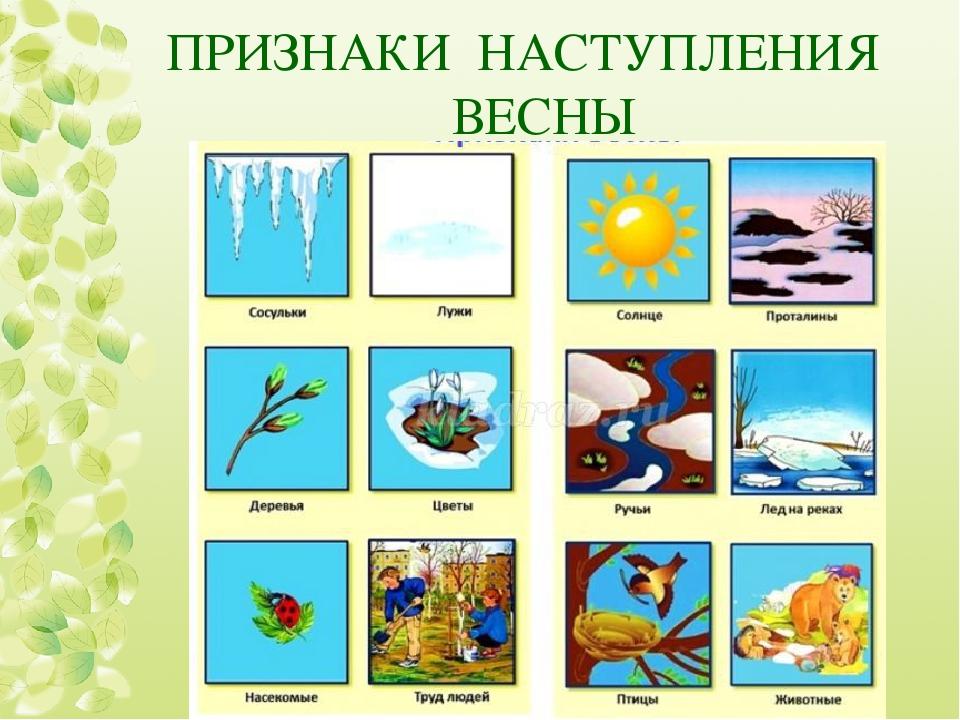 Картинки на тему признаки весны для детей 3-4 лет, открытки днем