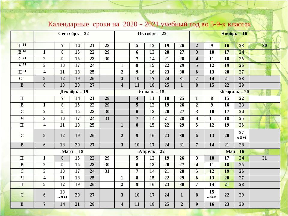 Календарные сроки на 2020 – 2021 учебный год во 5-9-х классах Сентябрь – 22...