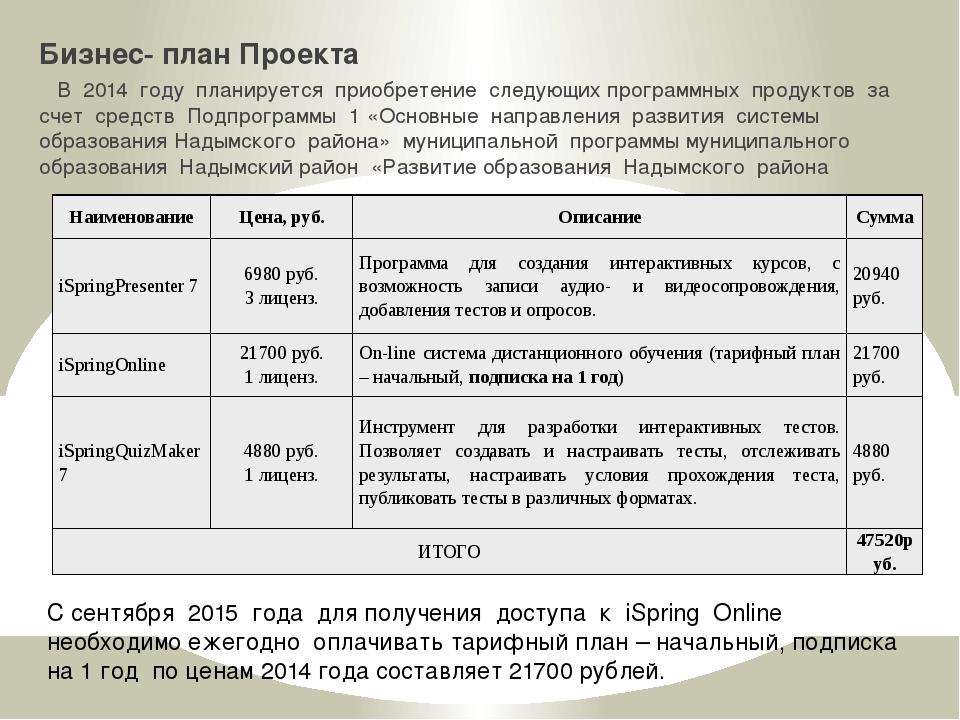 Бизнес- план Проекта В 2014 году планируется приобретение следующих программн...