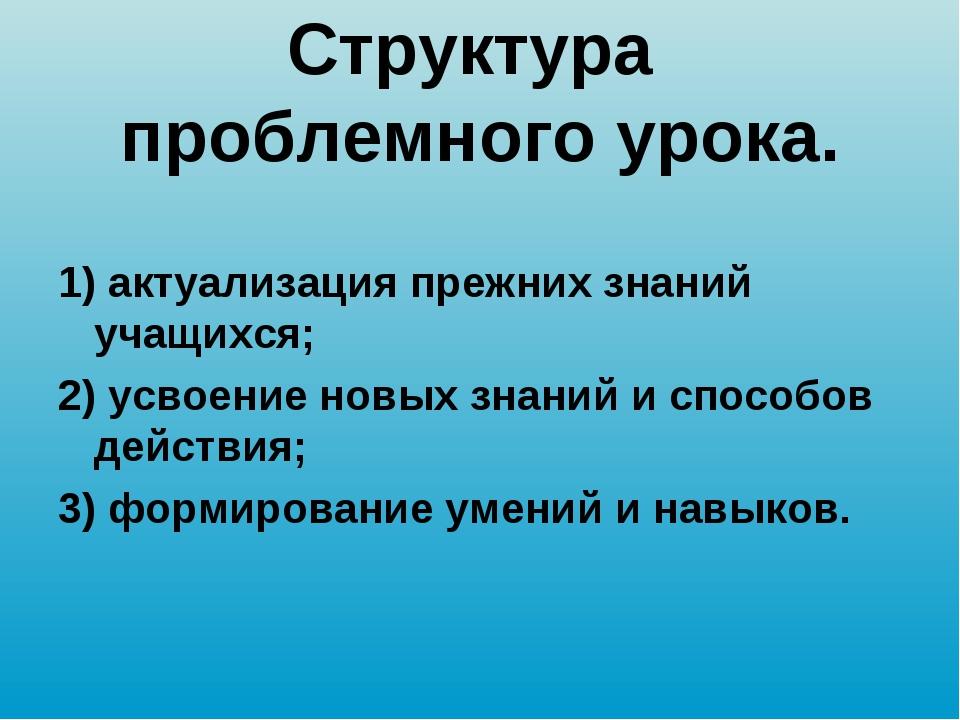 Структура проблемного урока. 1) актуализация прежних знаний учащихся; 2) усво...