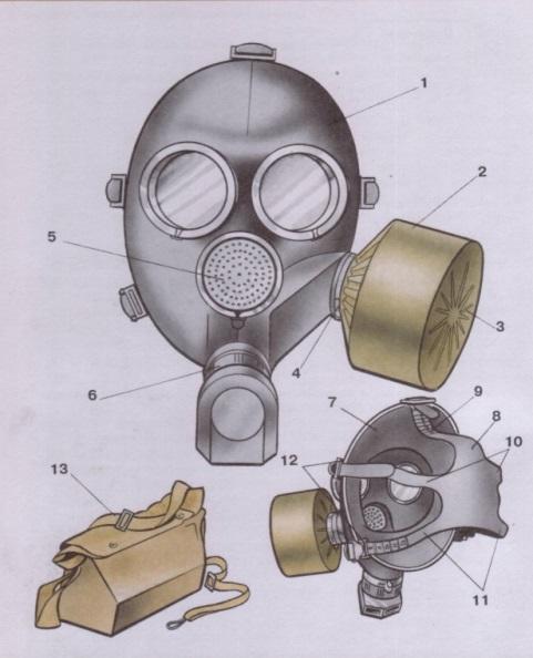 биологию рисунки противогазов с названиями истории советского