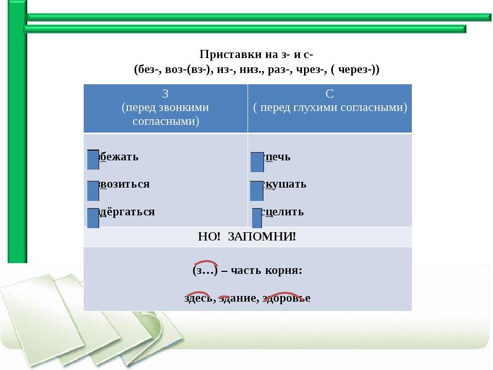 Приставки на з- и с- (без-, воз-(вз-), из-, низ., раз-, чрез-, ( через-)) З (...
