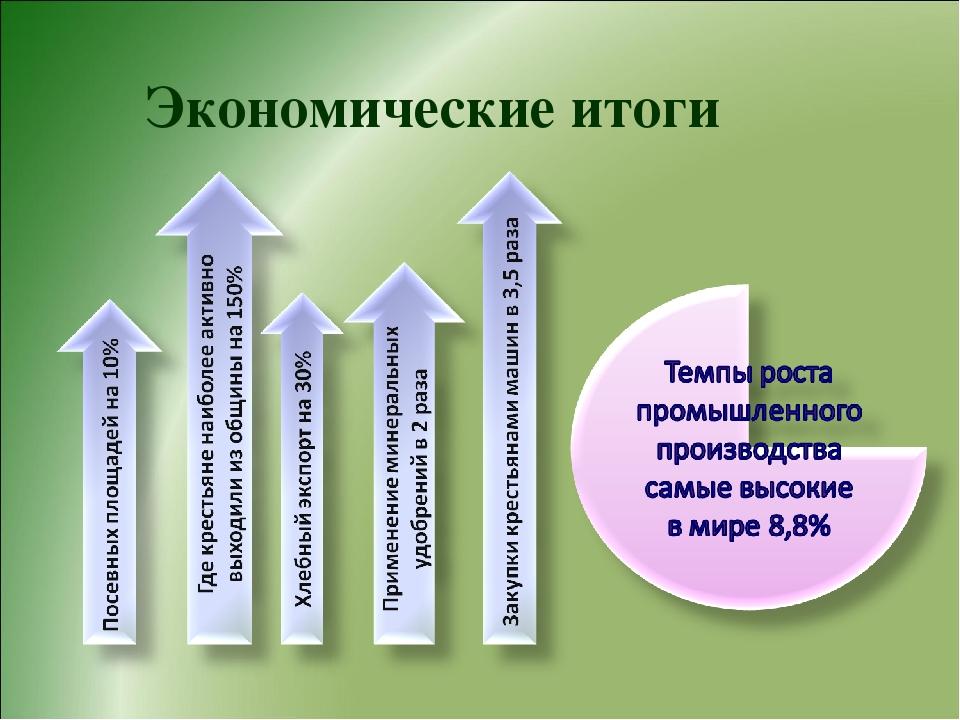 Экономические итоги