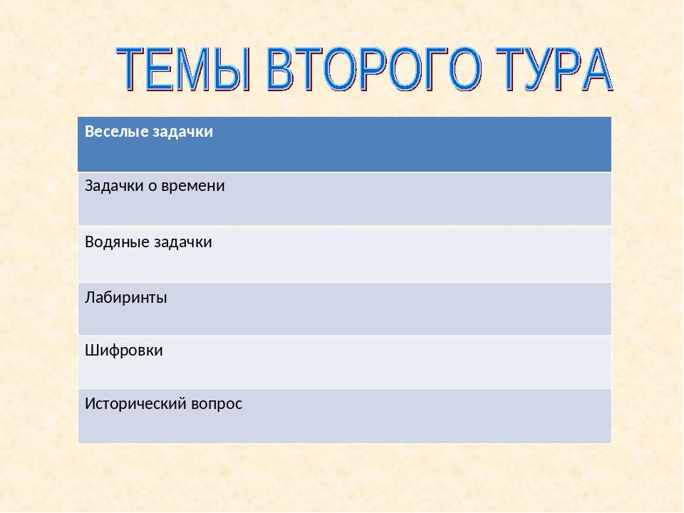 Исторический вопрос Шифровки Лабиринты Водяные задачки Задачки о времени Весе...