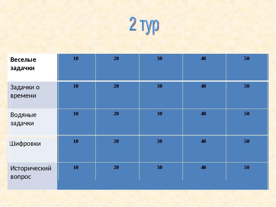 Веселые задачки 10 20 30 40 50 Задачки о времени 10 20 30 40 50 Водяные задач...