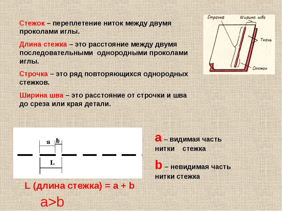 Длина стежка картинка