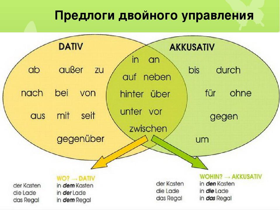 Предлоги двойного управления