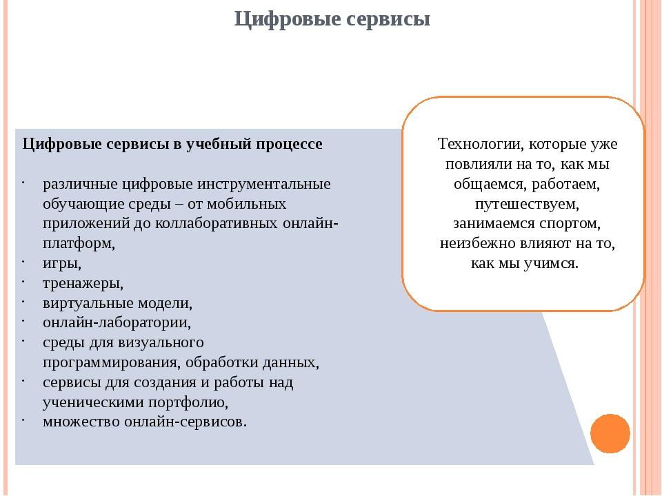 Цифровые сервисы Цифровые сервисы в учебный процессе различные цифровые инстр...