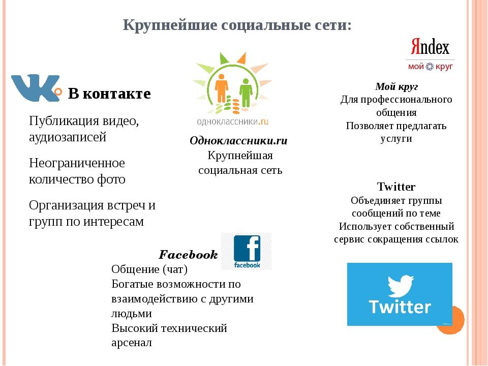 Крупнейшие социальные сети: В контакте Публикация видео, аудиозаписей Неогран...