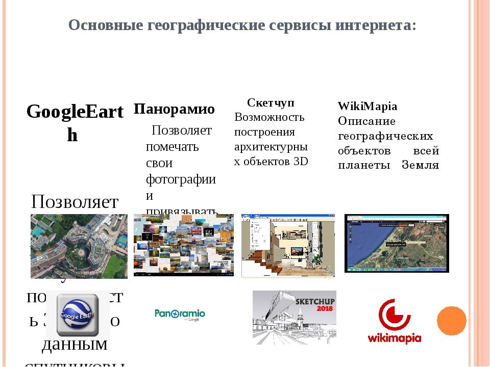 Основные географические сервисы интернета: GoogleEarth Позволяет в разных мас...