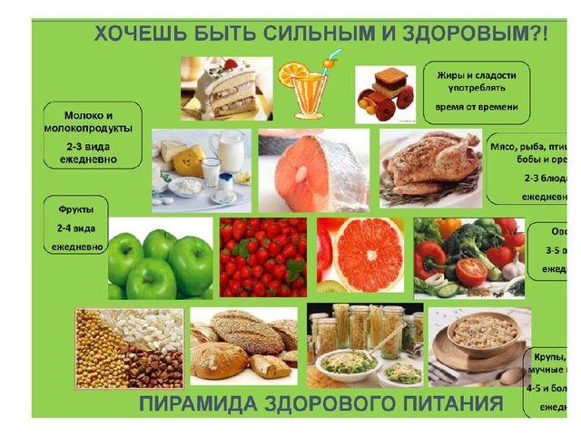 Правильное питание good food o