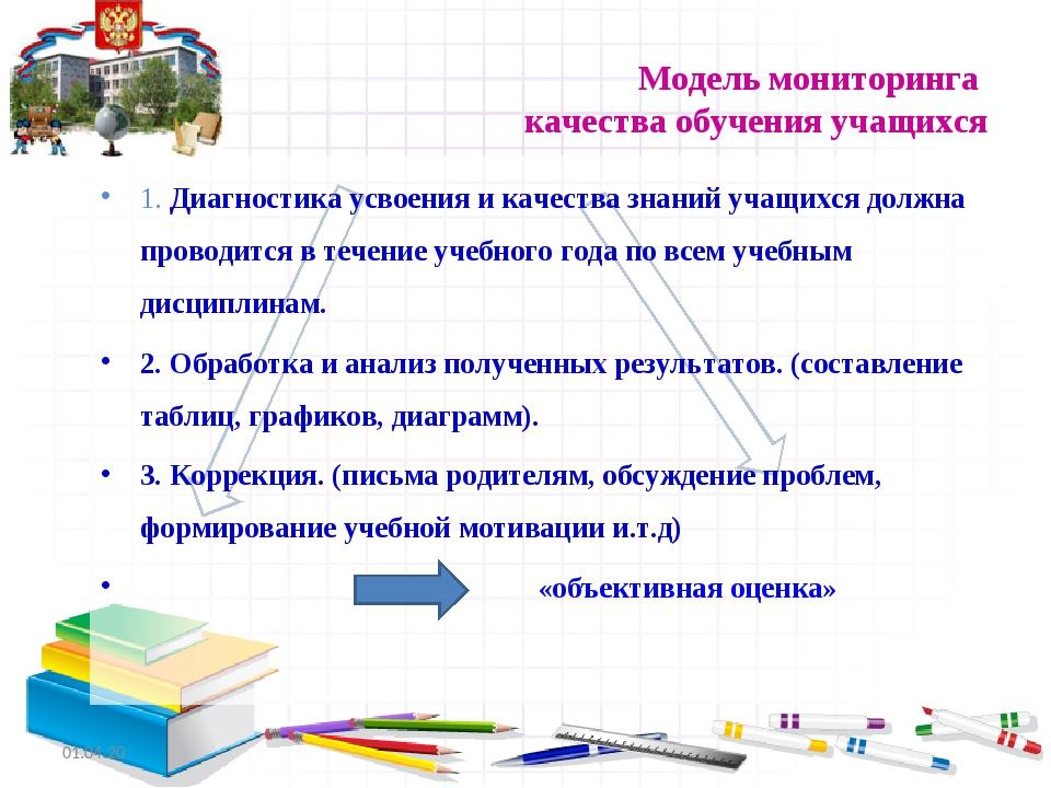 Модель мониторинга качества обучения учащихся 1. Диагностика усвоения и качес...