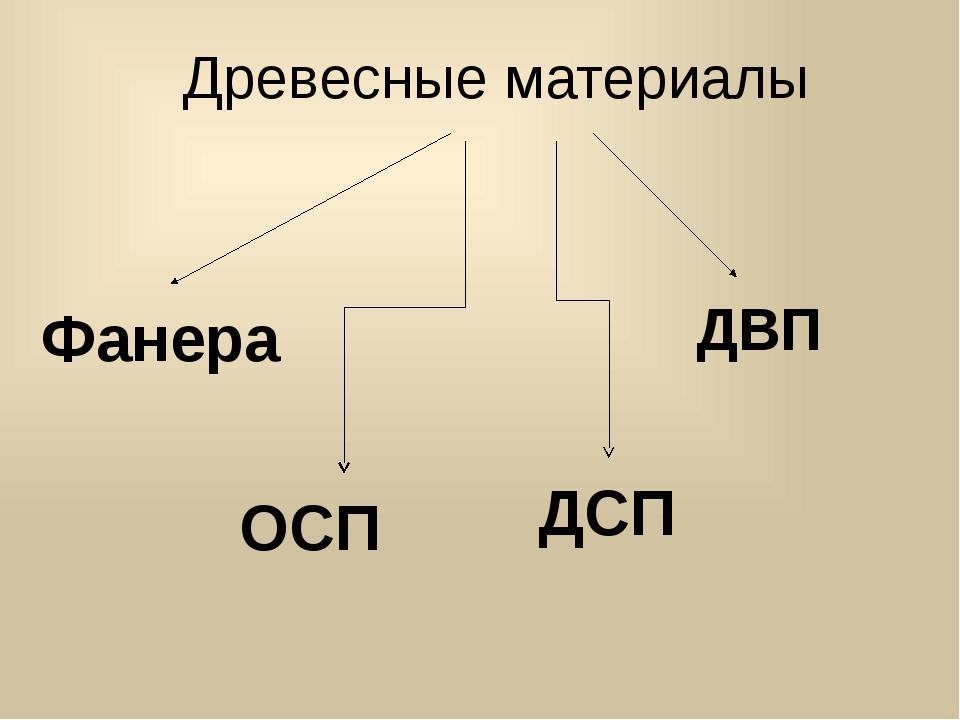 Фанера ДСП ДВП Древесные материалы ОСП