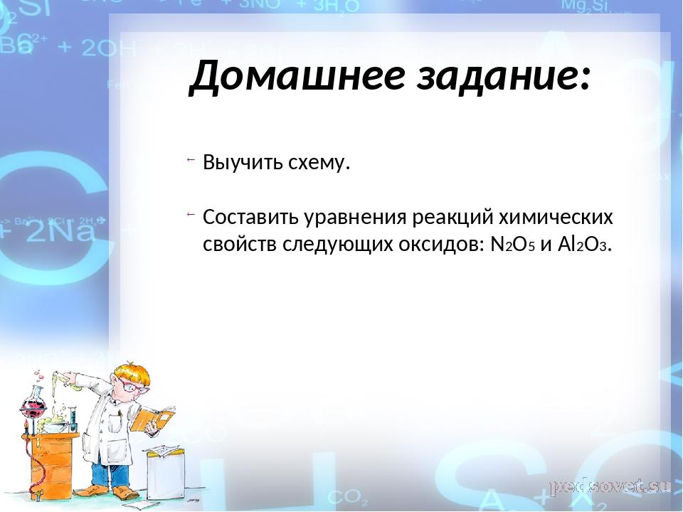 Домашнее задание: Выучить схему. Составить уравнения реакций химических свойс...