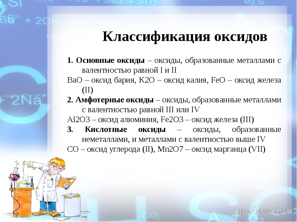Классификация оксидов 1. Основные оксиды – оксиды, образованные металлами с в...