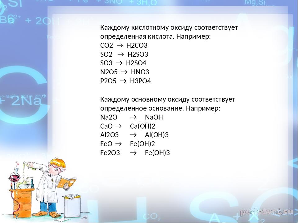 Каждому кислотному оксиду соответствует определенная кислота. Например: СО2 →...