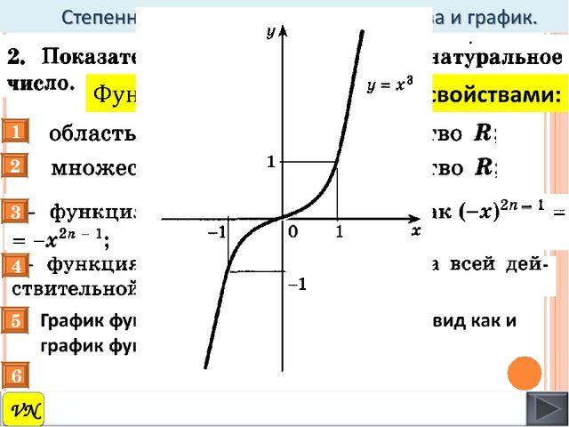 контрольная работа по алгебре 10 класс алимов степенная функция