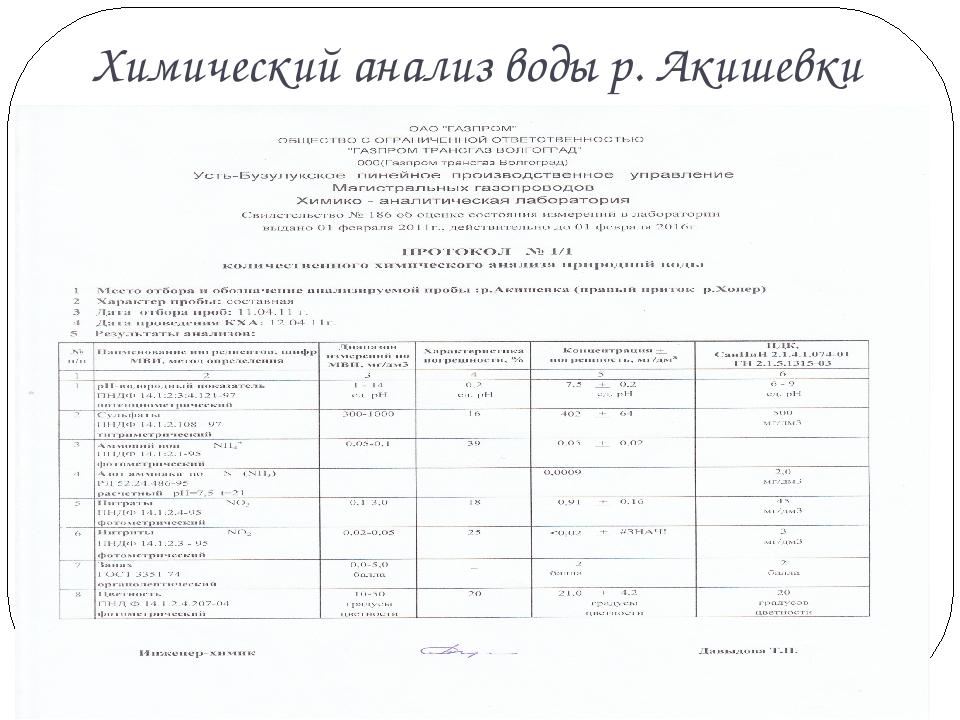 Химический анализ воды р. Акишевки