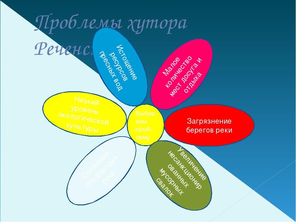 Проблемы хутора Реченского Выбираем проб-лему Снижение плодородия почв Истоще...