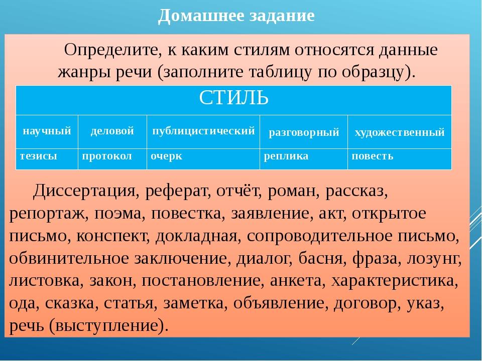 Домашнее задание Определите, к каким стилям относятся данные жанры речи (запо...