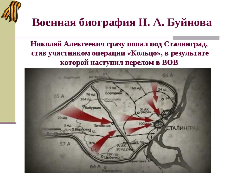 Военная биография Н. А. Буйнова Николай Алексеевич сразу попал под Сталинград...