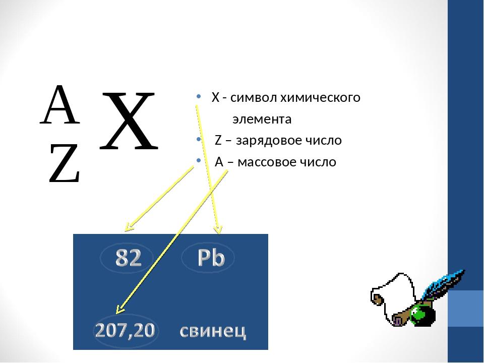 Условные обозначения Х - символ химического элемента Z – зарядовое число А –...