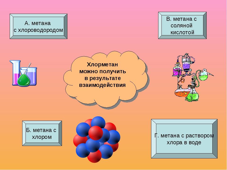 Хлорметан можно получить в результате взаимодействия А. метана с хлороводород...