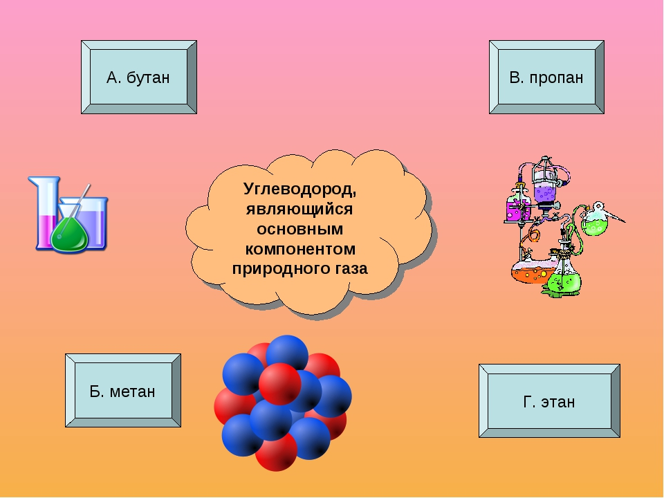 Углеводород, являющийся основным компонентом природного газа А. бутан Б. мета...