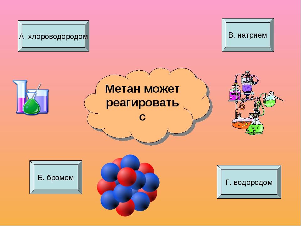 Метан может реагировать с А. хлороводородом Б. бромом Г. водородом В. натрием