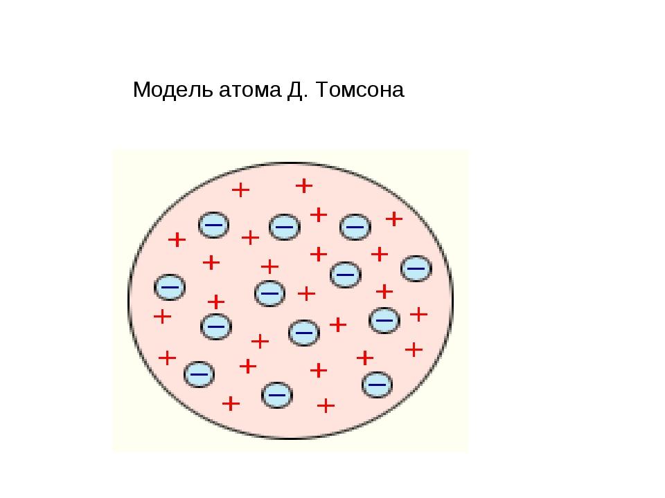 Модель атома Д. Томсона