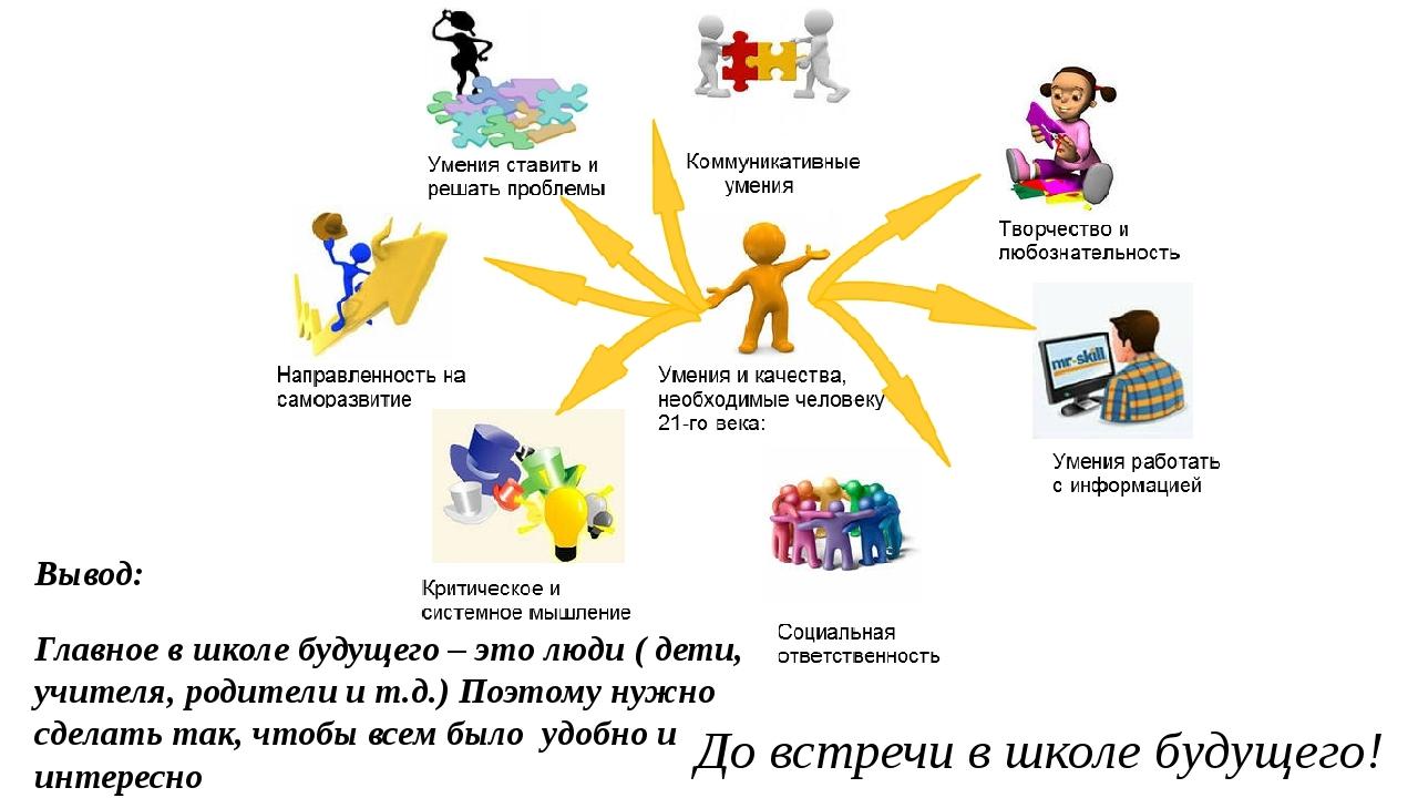 Вывод: Главное в школе будущего – это люди ( дети, учителя, родители и т.д.)...