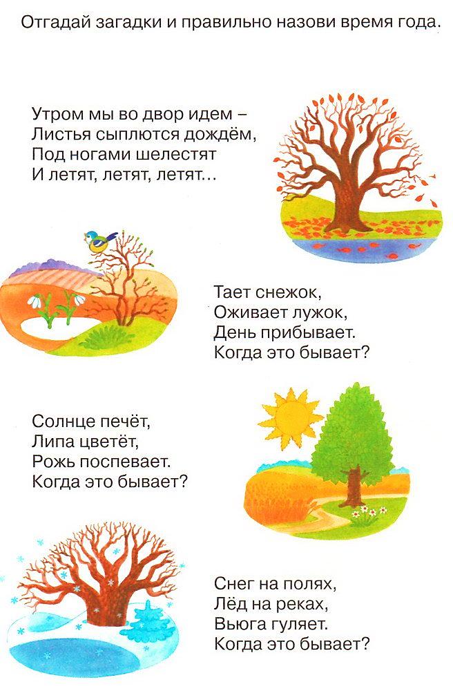 времена года и месяцы в картинках стихи есть естественные складки
