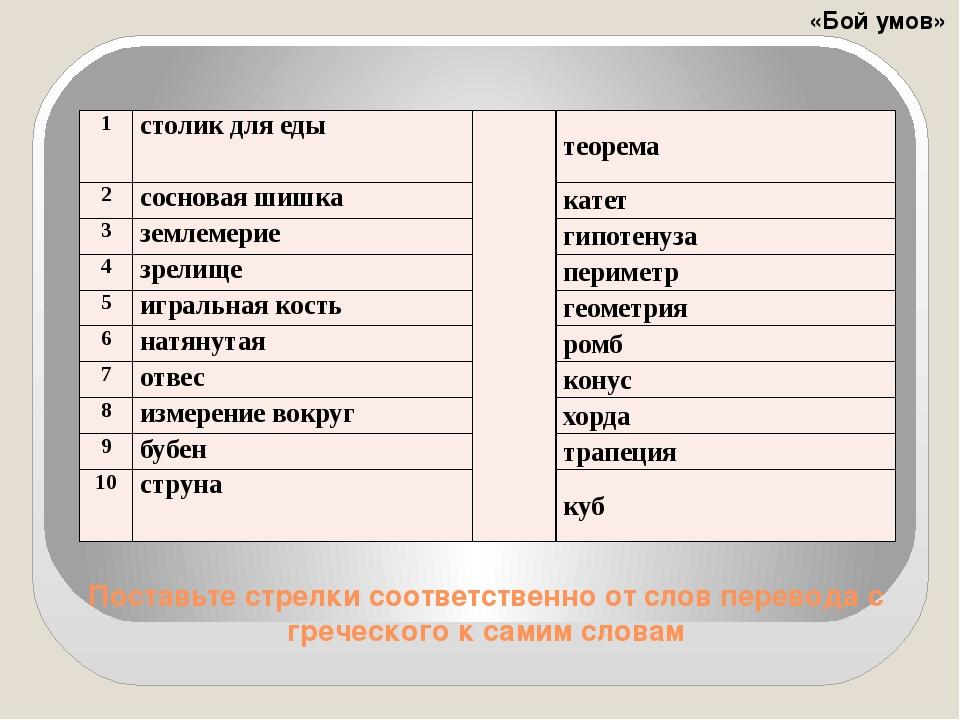 Поставьте стрелки соответственно от слов перевода с греческого к самим словам...
