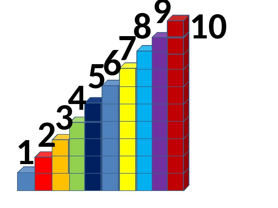 1 6 7 8 9 10 2 3 4 5