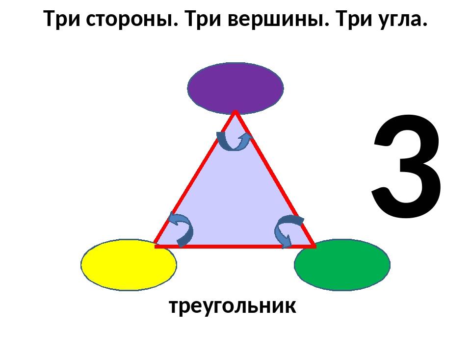 Три стороны. Три вершины. Три угла. 3 треугольник