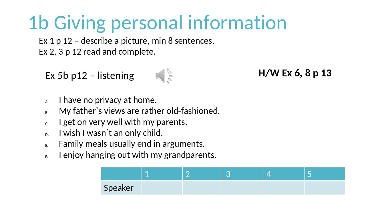 1b Giving personal information Ex 1 p 12 – describe a picture, min 8 sentence...