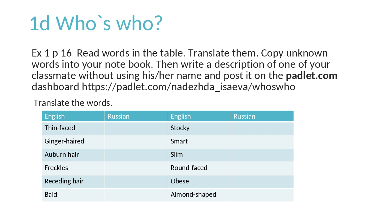 1d Who`s who? Ex 1 p 16 Read words in the table. Translate them. Copy unknown...