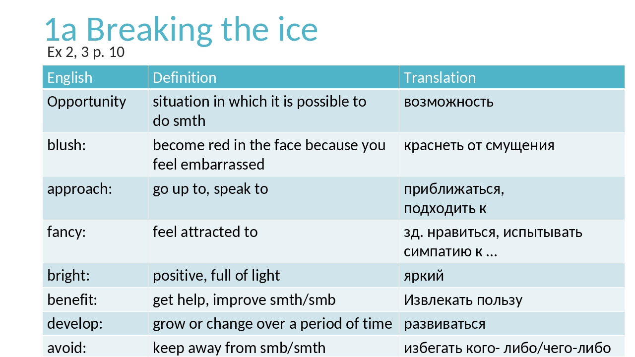 1a Breaking the ice Ex 2, 3 p. 10 English Definition Translation Opportunity...