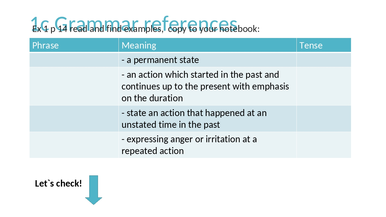 1c Grammar references Ex 1 p 14 read and find examples, copy to your notebook...
