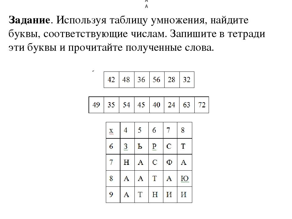 Задание. Используя таблицу умножения, найдите буквы, соответствующие числам....
