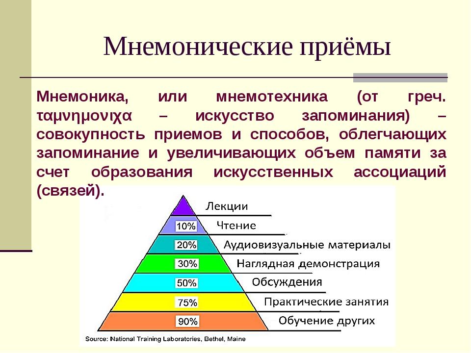 Мнемонические приёмы Мнемоника, или мнемотехника (от греч. ταμνημονιχα – иску...