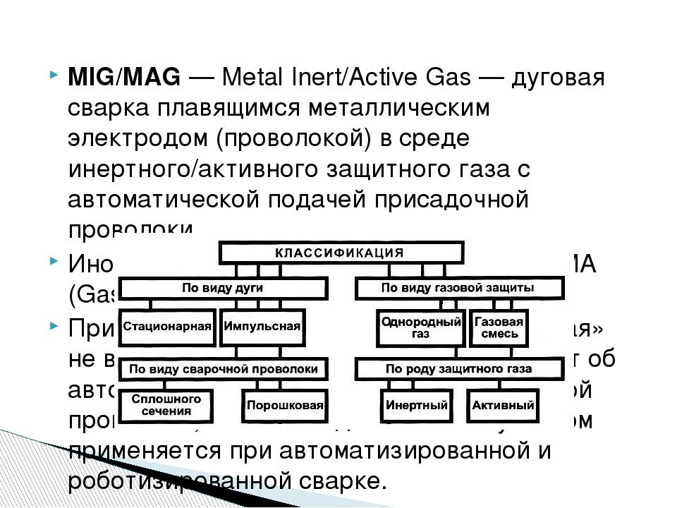 MIG/MAG— Metal Inert/Active Gas — дуговая сварка плавящимся металлическим эл...