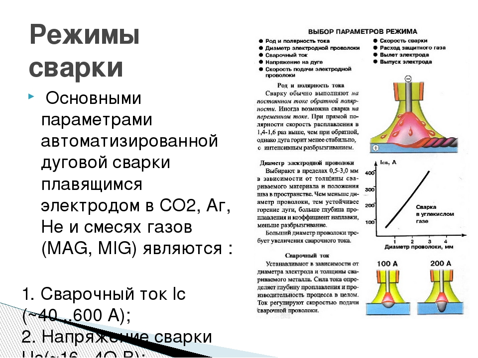 Основными параметрами автоматизированной дуговой сварки плавящимся электродо...