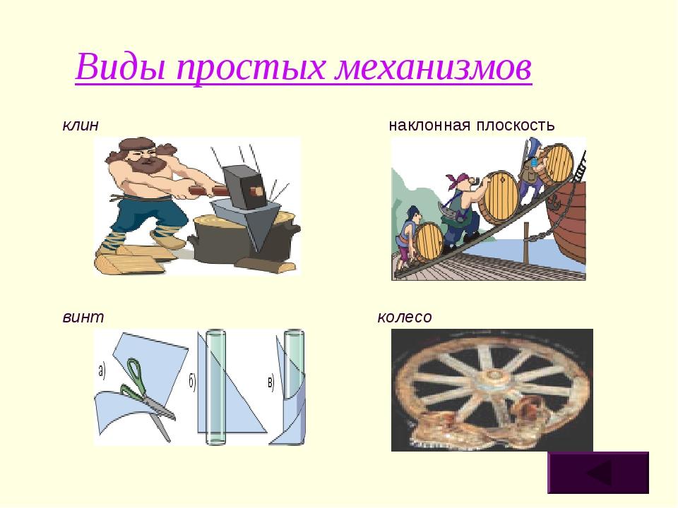 Виды простых механизмов клин наклонная плоскость винт колесо
