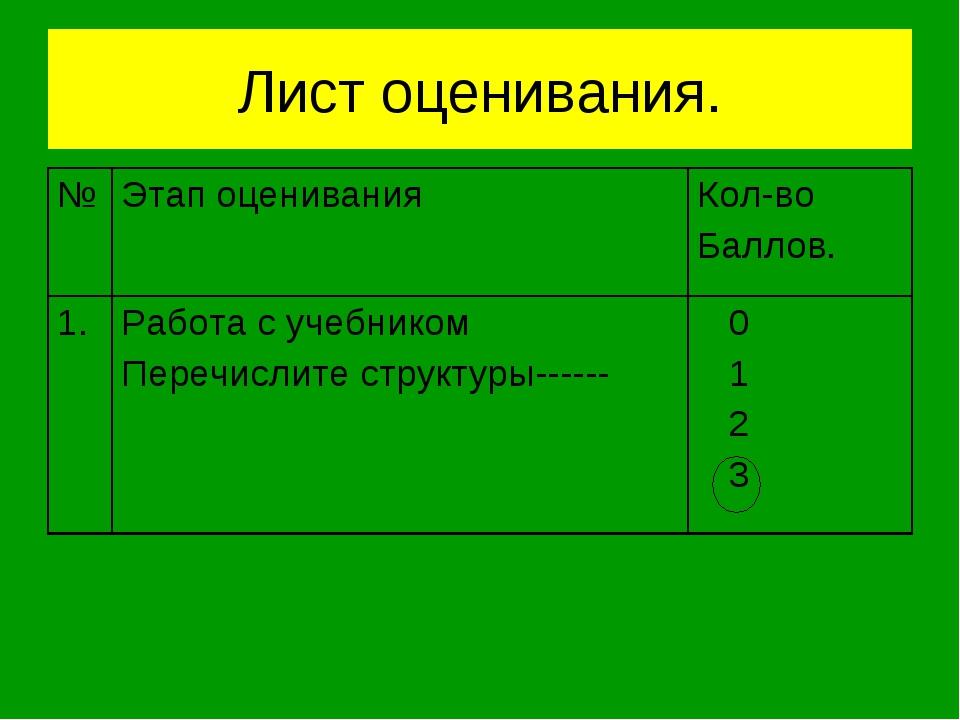 Лист оценивания. №Этап оцениванияКол-во Баллов. 1.Работа с учебником Переч...